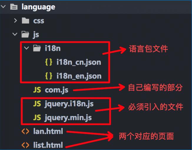 使用jquery.i18n.js实现站点语言国际化